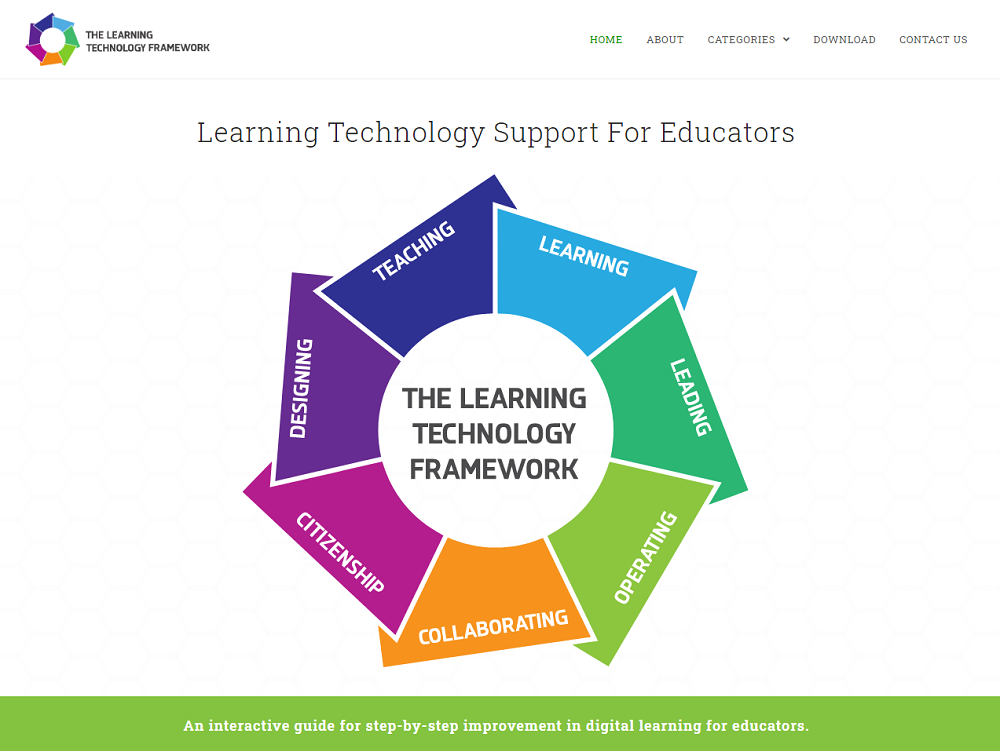learningtechframework